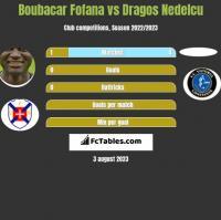Boubacar Fofana vs Dragos Nedelcu h2h player stats