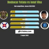 Boubacar Fofana vs Ionut Vina h2h player stats