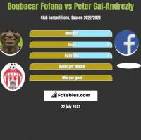 Boubacar Fofana vs Peter Gal-Andrezly h2h player stats
