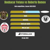 Boubacar Fofana vs Roberto Romeo h2h player stats