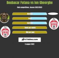 Boubacar Fofana vs Ion Gheorghe h2h player stats