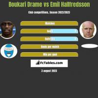 Boukari Drame vs Emil Hallfredsson h2h player stats