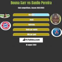 Bouna Sarr vs Danilo Pereira h2h player stats