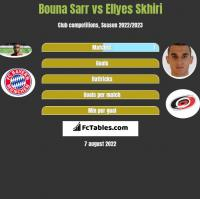 Bouna Sarr vs Ellyes Skhiri h2h player stats
