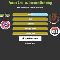 Bouna Sarr vs Jerome Boateng h2h player stats
