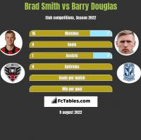 Brad Smith vs Barry Douglas h2h player stats