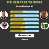 Brad Smith vs Bill Poni Tuiloma h2h player stats
