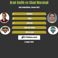 Brad Smith vs Chad Marshall h2h player stats