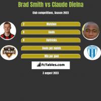 Brad Smith vs Claude Dielna h2h player stats