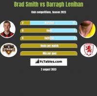 Brad Smith vs Darragh Lenihan h2h player stats