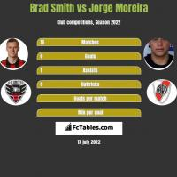 Brad Smith vs Jorge Moreira h2h player stats