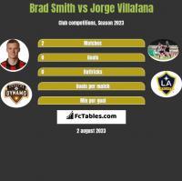 Brad Smith vs Jorge Villafana h2h player stats