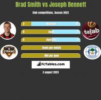 Brad Smith vs Joseph Bennett h2h player stats