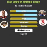 Brad Smith vs Matthew Clarke h2h player stats