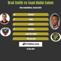 Brad Smith vs Saad Abdul-Salam h2h player stats