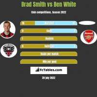 Brad Smith vs Ben White h2h player stats