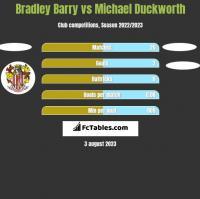Bradley Barry vs Michael Duckworth h2h player stats