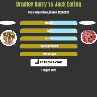Bradley Barry vs Jack Earing h2h player stats