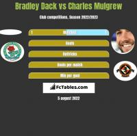 Bradley Dack vs Charles Mulgrew h2h player stats