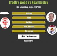Bradley Wood vs Neal Eardley h2h player stats