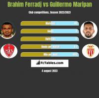 Brahim Ferradj vs Guillermo Maripan h2h player stats