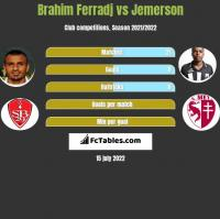 Brahim Ferradj vs Jemerson h2h player stats