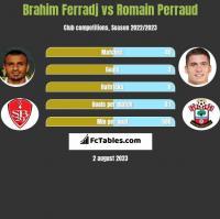 Brahim Ferradj vs Romain Perraud h2h player stats