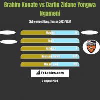 Brahim Konate vs Darlin Zidane Yongwa Ngameni h2h player stats