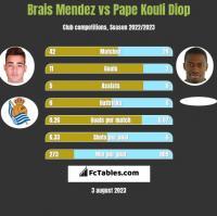 Brais Mendez vs Pape Kouli Diop h2h player stats