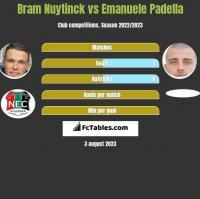 Bram Nuytinck vs Emanuele Padella h2h player stats