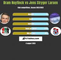 Bram Nuytinck vs Jens Stryger Larsen h2h player stats