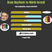 Bram Nuytinck vs Mario Ierardi h2h player stats