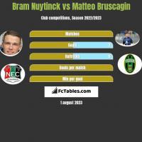 Bram Nuytinck vs Matteo Bruscagin h2h player stats