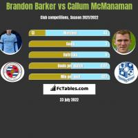 Brandon Barker vs Callum McManaman h2h player stats
