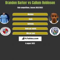 Brandon Barker vs Callum Robinson h2h player stats