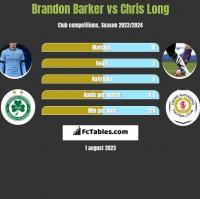 Brandon Barker vs Chris Long h2h player stats