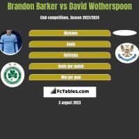 Brandon Barker vs David Wotherspoon h2h player stats