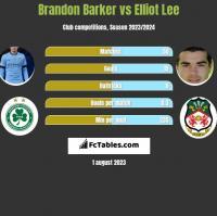 Brandon Barker vs Elliot Lee h2h player stats