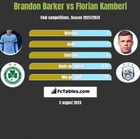 Brandon Barker vs Florian Kamberi h2h player stats