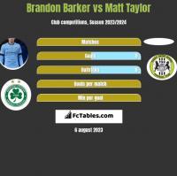 Brandon Barker vs Matt Taylor h2h player stats