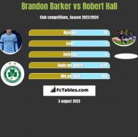 Brandon Barker vs Robert Hall h2h player stats