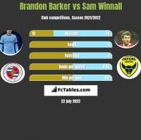 Brandon Barker vs Sam Winnall h2h player stats