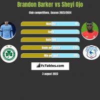 Brandon Barker vs Sheyi Ojo h2h player stats