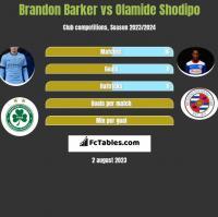 Brandon Barker vs Olamide Shodipo h2h player stats