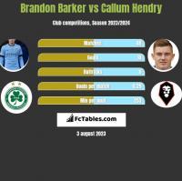 Brandon Barker vs Callum Hendry h2h player stats