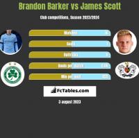 Brandon Barker vs James Scott h2h player stats