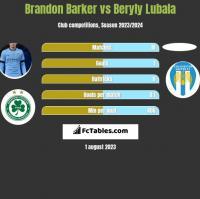 Brandon Barker vs Beryly Lubala h2h player stats