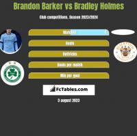 Brandon Barker vs Bradley Holmes h2h player stats
