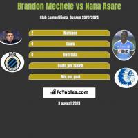 Brandon Mechele vs Nana Asare h2h player stats