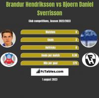 Brandur Hendriksson vs Bjoern Daniel Sverrisson h2h player stats